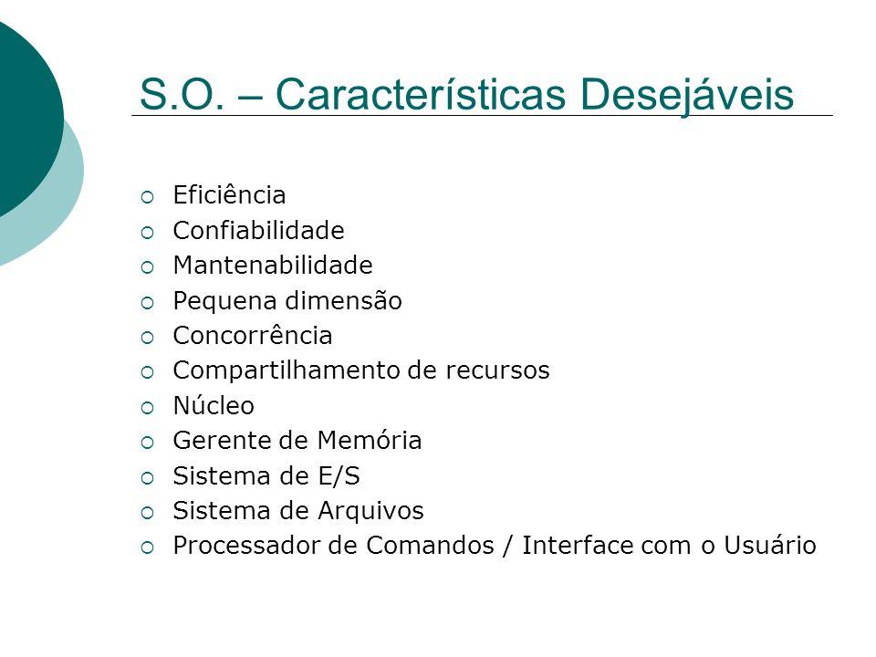 S.O. – Características Desejáveis Eficiência Confiabilidade Mantenabilidade Pequena dimensão Concorrência Compartilhamento de recursos Núcleo Gerente