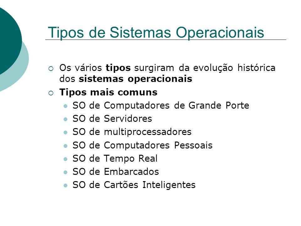 Tipos de Sistemas Operacionais Os vários tipos surgiram da evolução histórica dos sistemas operacionais Tipos mais comuns SO de Computadores de Grande