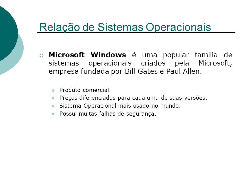 Relação de Sistemas Operacionais Microsoft Windows é uma popular família de sistemas operacionais criados pela Microsoft, empresa fundada por Bill Gat