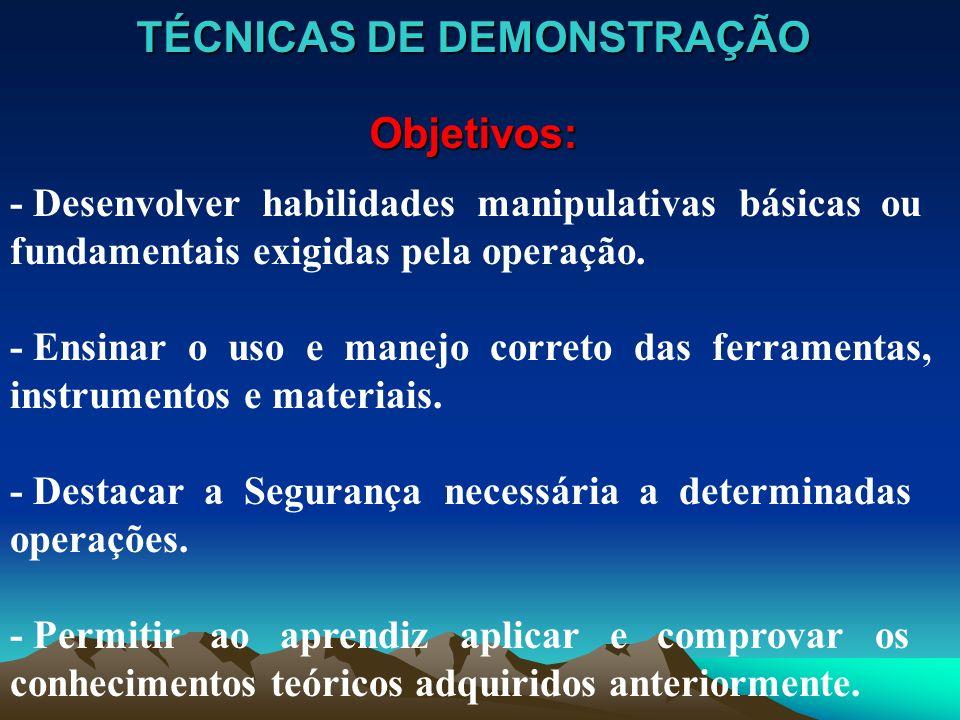 TÉCNICAS DE DEMONSTRAÇÃO Objetivos: - Desenvolver habilidades manipulativas básicas ou fundamentais exigidas pela operação. - Ensinar o uso e manejo c