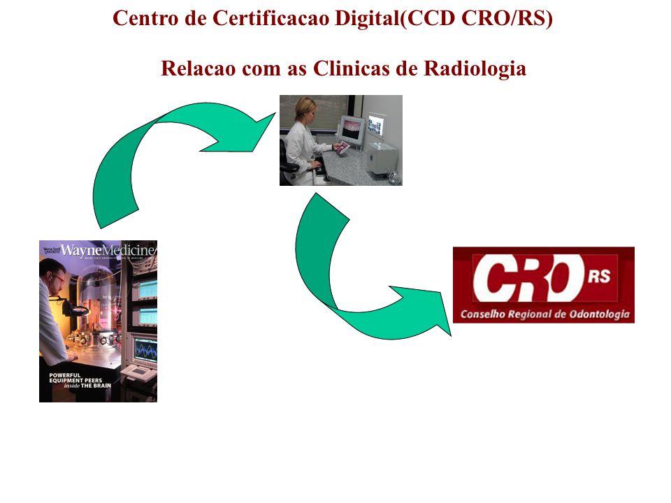 Relacao com as Clinicas de Radiologia Centro de Certificacao Digital(CCD CRO/RS)