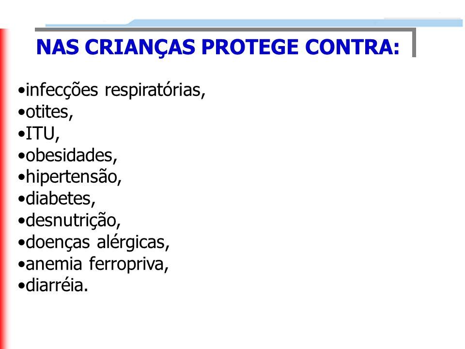 NAS CRIANÇAS PROTEGE CONTRA: infecções respiratórias, otites, ITU, obesidades, hipertensão, diabetes, desnutrição, doenças alérgicas, anemia ferropriv