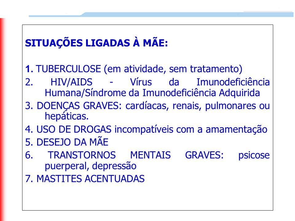SITUAÇÕES LIGADAS À MÃE: 1. TUBERCULOSE (em atividade, sem tratamento) 2. HIV/AIDS - Vírus da Imunodeficiência Humana/Síndrome da Imunodeficiência Adq