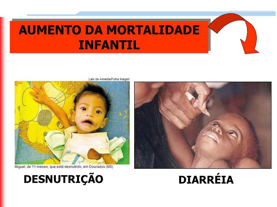 AUMENTO DA MORTALIDADE INFANTIL DIARRÉIA DESNUTRIÇÃO