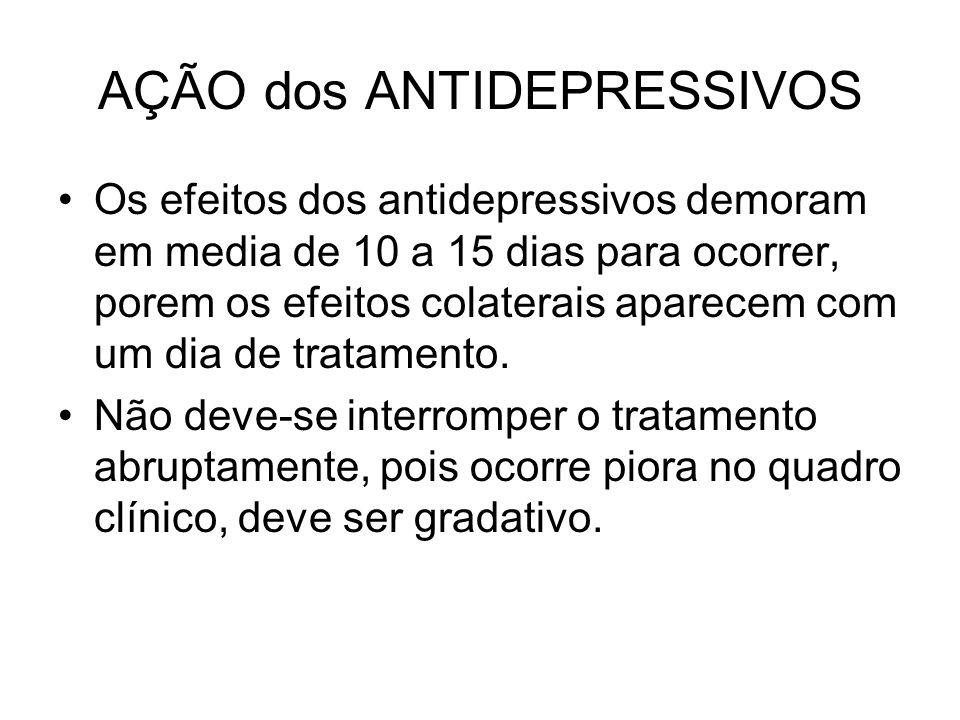 AÇÃO dos ANTIDEPRESSIVOS Os efeitos dos antidepressivos demoram em media de 10 a 15 dias para ocorrer, porem os efeitos colaterais aparecem com um dia