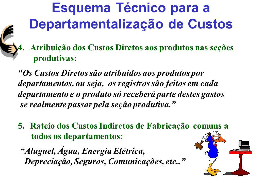 Esquema Técnico para a Departamentalização de Custos 4.Atribuição dos Custos Diretos aos produtos nas seções produtivas: Os Custos Diretos são atribuí