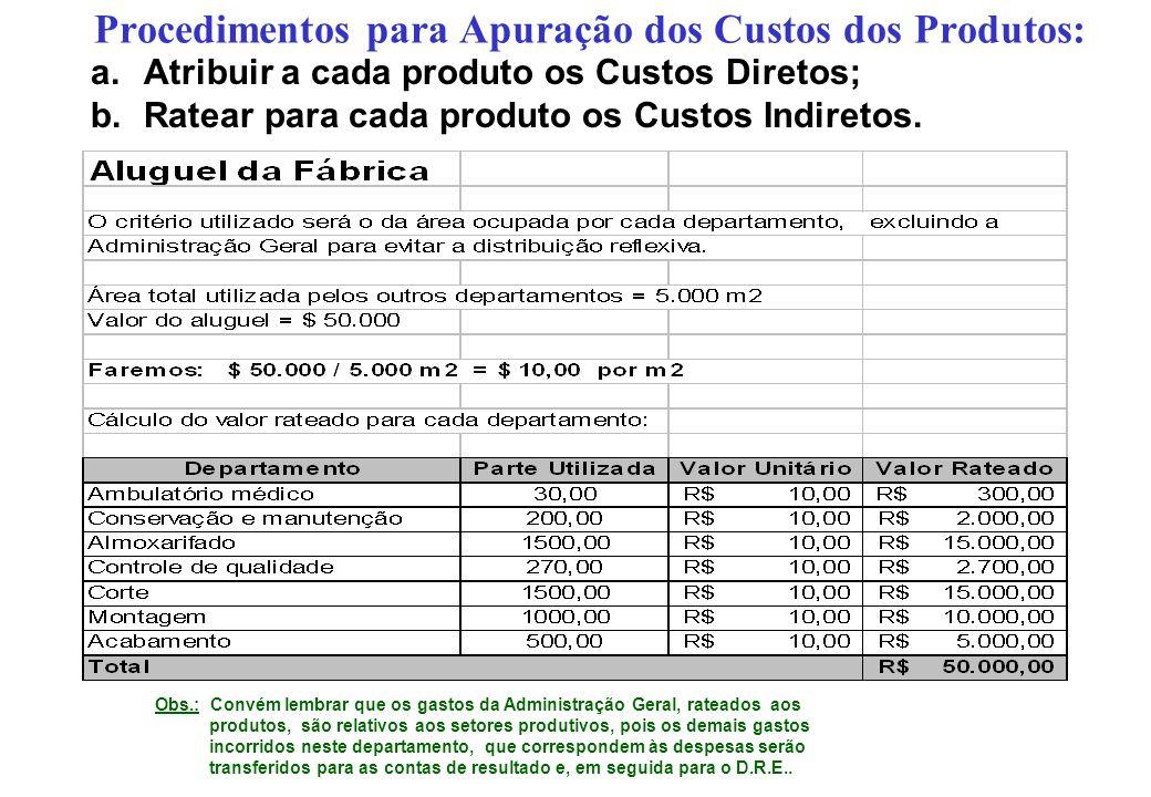 Procedimentos para Apuração dos Custos dos Produtos: a.Atribuir a cada produto os Custos Diretos; b.Ratear para cada produto os Custos Indiretos.