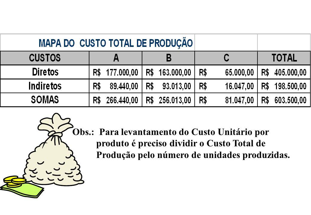 Obs.: Para levantamento do Custo Unitário por produto é preciso dividir o Custo Total de Produção pelo número de unidades produzidas.