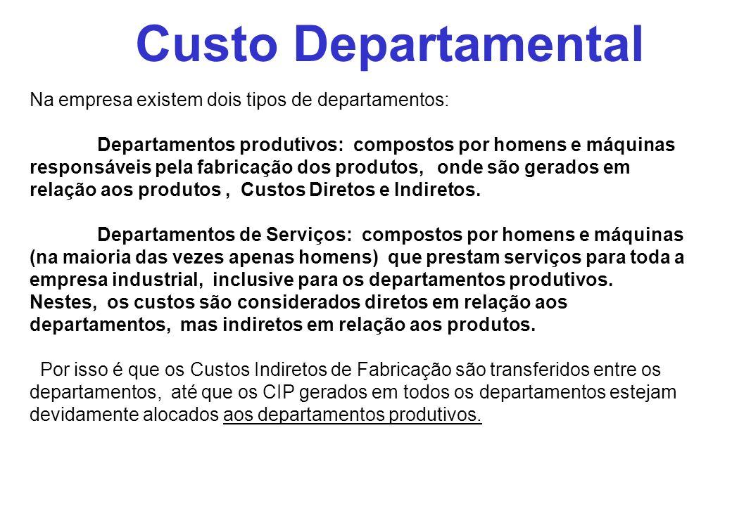 Custo Departamental Na empresa existem dois tipos de departamentos: Departamentos produtivos: compostos por homens e máquinas responsáveis pela fabricação dos produtos, onde são gerados em relação aos produtos, Custos Diretos e Indiretos.