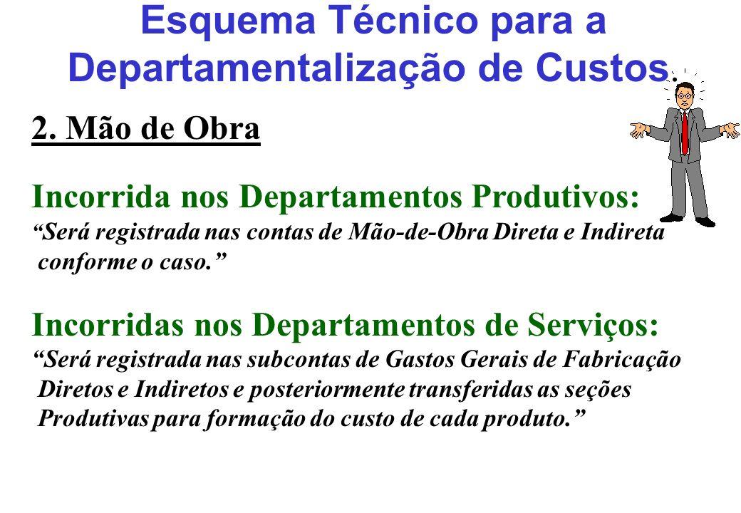 Esquema Técnico para a Departamentalização de Custos. 2. Mão de Obra Incorrida nos Departamentos Produtivos: Será registrada nas contas de Mão-de-Obra