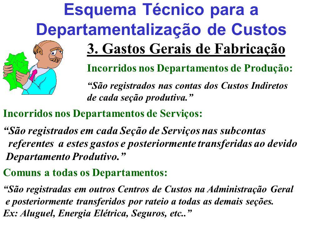 Esquema Técnico para a Departamentalização de Custos 3. Gastos Gerais de Fabricação Incorridos nos Departamentos de Produção: São registrados nas cont