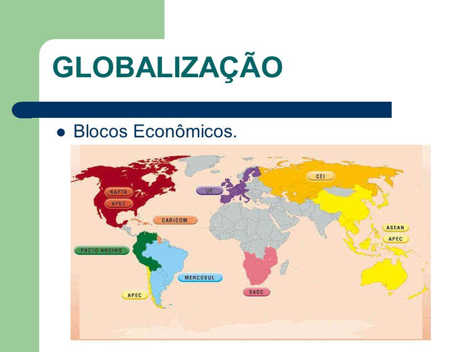 GLOBALIZAÇÃO Blocos Econômicos.
