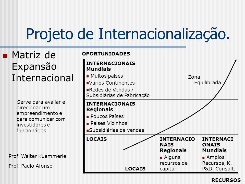 Projeto de Internacionalização. Matriz de Expansão Internacional Prof.