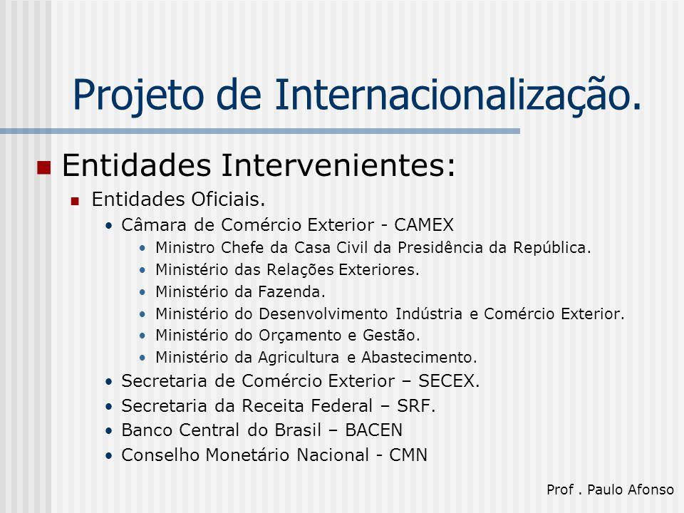 Projeto de Internacionalização. Entidades Intervenientes: Entidades Oficiais.