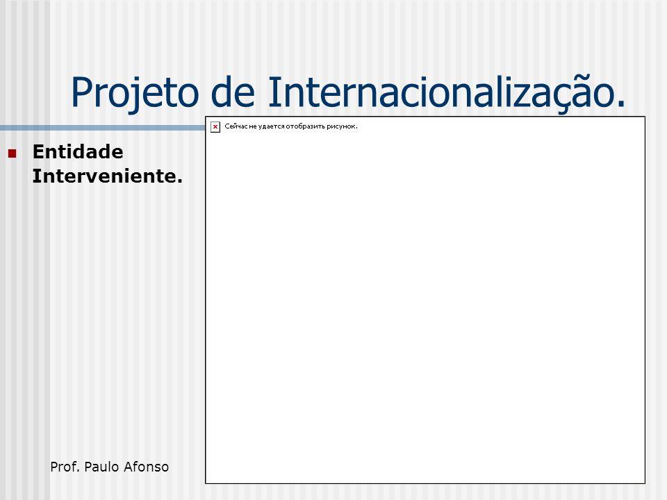 Projeto de Internacionalização. Entidade Interveniente. Prof. Paulo Afonso