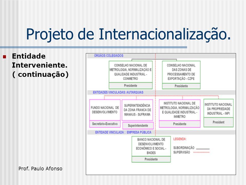 Projeto de Internacionalização. Entidade Interveniente. ( continuação) Prof. Paulo Afonso