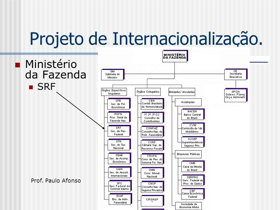 Projeto de Internacionalização. Ministério da Fazenda SRF Prof. Paulo Afonso