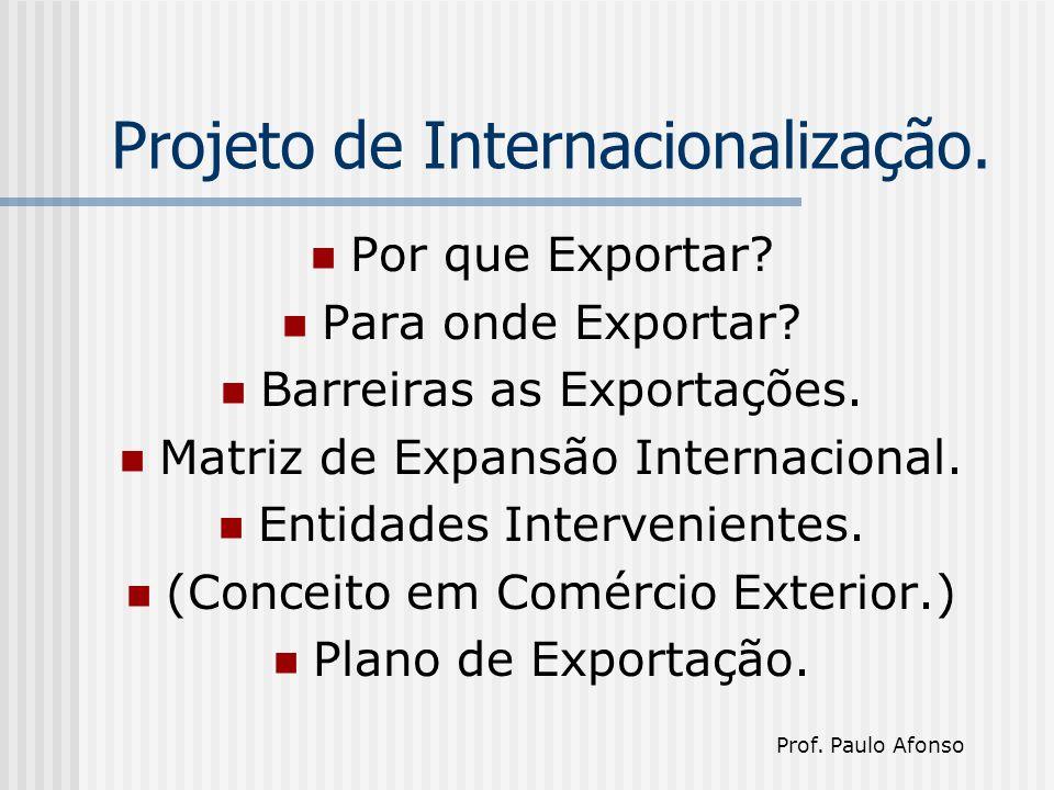 Projeto de Internacionalização. Por que Exportar.