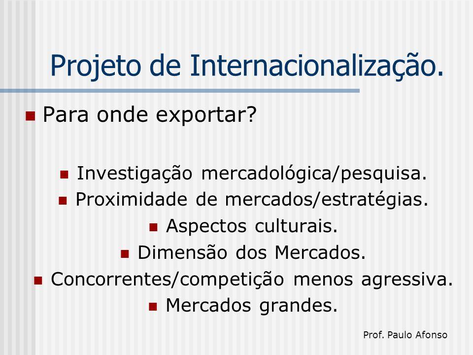 Projeto de Internacionalização. Para onde exportar.