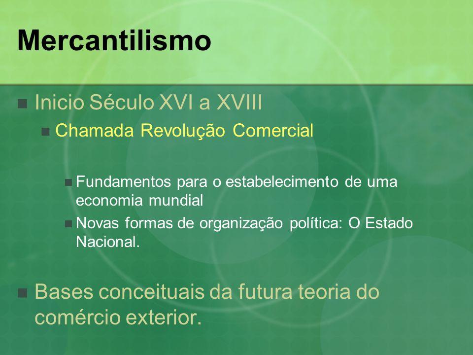 Mercantilismo Características do Mercantilismo Principais traços da política Metalismo Balança comercial favorável Protecionismo alfandegário Intervenção na ordem econômica Monopólio Colonialismo
