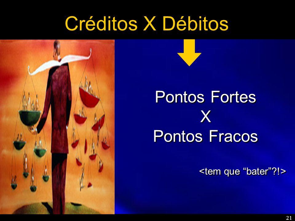 21 Créditos X Débitos Pontos Fortes X Pontos Fracos Pontos Fortes X Pontos Fracos