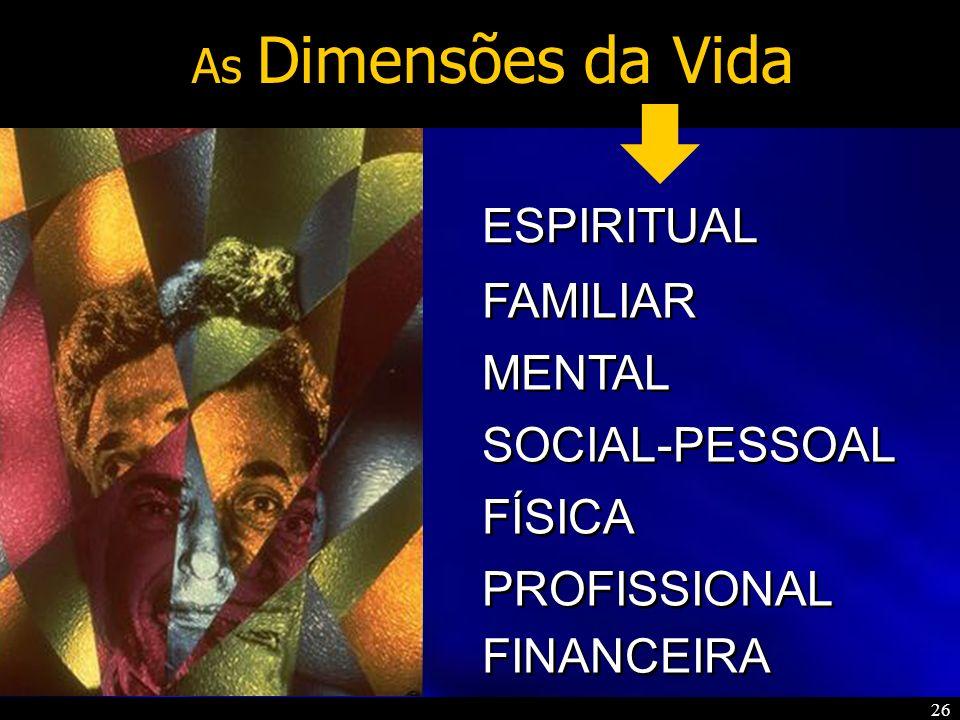 26 As Dimensões da Vida ESPIRITUAL FAMILIAR MENTAL SOCIAL-PESSOAL FÍSICA PROFISSIONAL FINANCEIRA