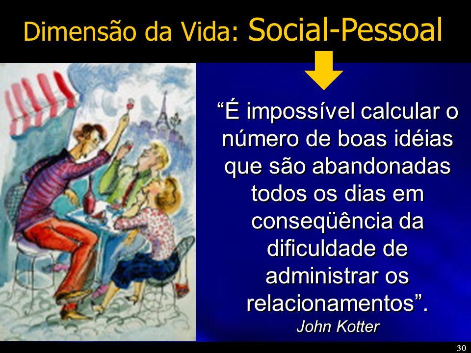 30 Dimensão da Vida: Social-Pessoal É impossível calcular o número de boas idéias que são abandonadas todos os dias em conseqüência da dificuldade de