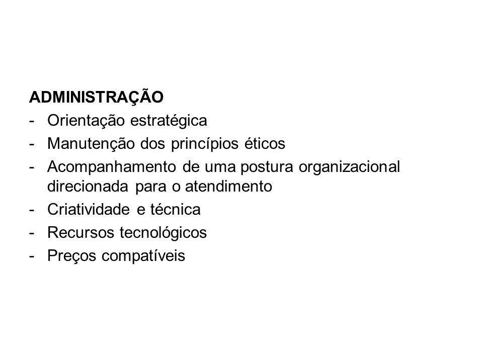ADMINISTRAÇÃO -Orientação estratégica -Manutenção dos princípios éticos -Acompanhamento de uma postura organizacional direcionada para o atendimento -Criatividade e técnica -Recursos tecnológicos -Preços compatíveis