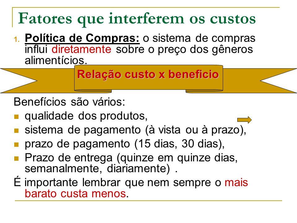 Fatores que interferem os custos 1. Política de Compras: o sistema de compras influi diretamente sobre o preço dos gêneros alimentícios. Relação custo