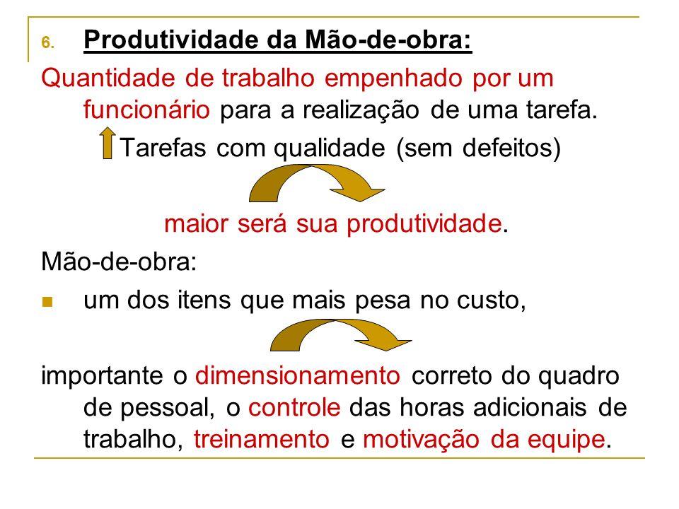 6. Produtividade da Mão-de-obra: Quantidade de trabalho empenhado por um funcionário para a realização de uma tarefa. Tarefas com qualidade (sem defei