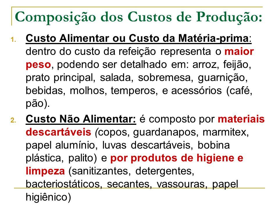 Composição dos Custos de Produção: 1. Custo Alimentar ou Custo da Matéria-prima: dentro do custo da refeição representa o maior peso, podendo ser deta