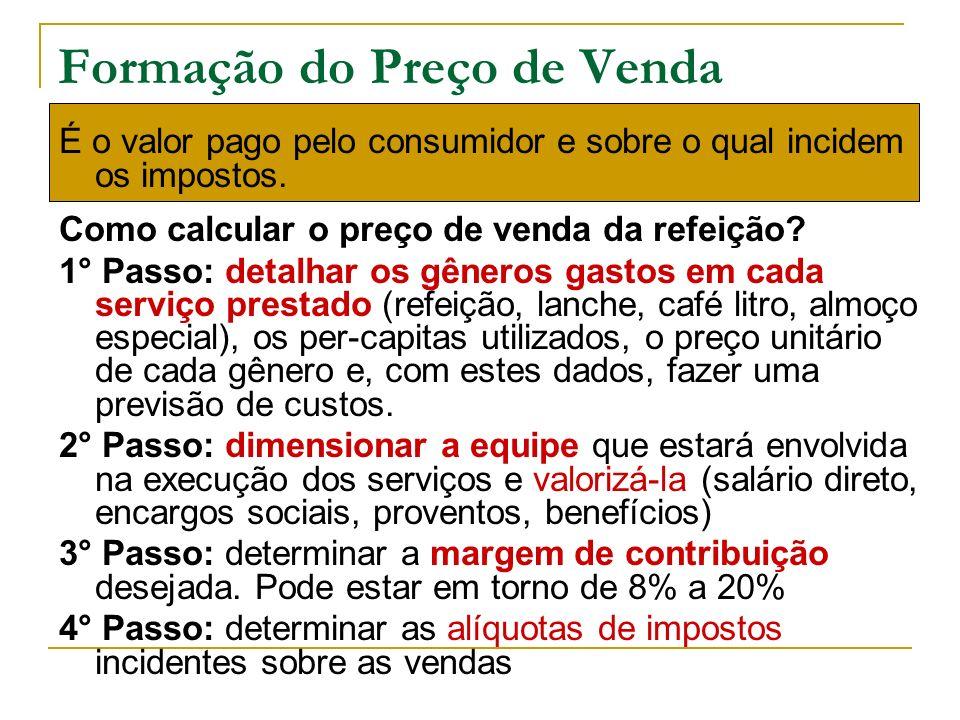Formação do Preço de Venda É o valor pago pelo consumidor e sobre o qual incidem os impostos. Como calcular o preço de venda da refeição? 1° Passo: de
