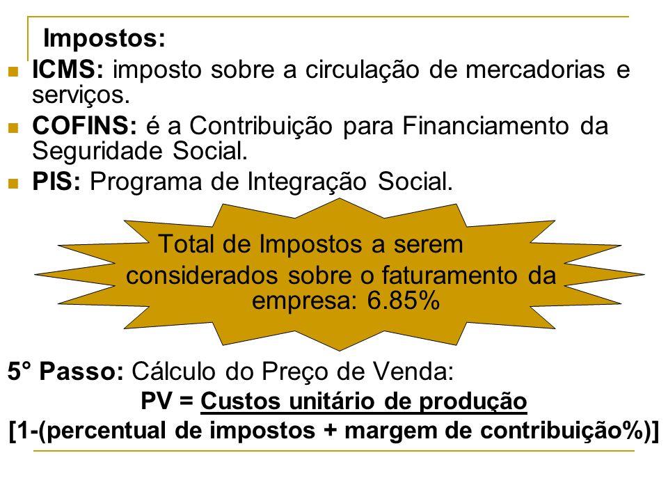 Impostos: ICMS: imposto sobre a circulação de mercadorias e serviços. COFINS: é a Contribuição para Financiamento da Seguridade Social. PIS: Programa