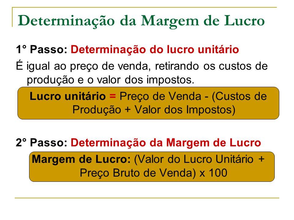 Determinação da Margem de Lucro 1° Passo: Determinação do lucro unitário É igual ao preço de venda, retirando os custos de produção e o valor dos impo