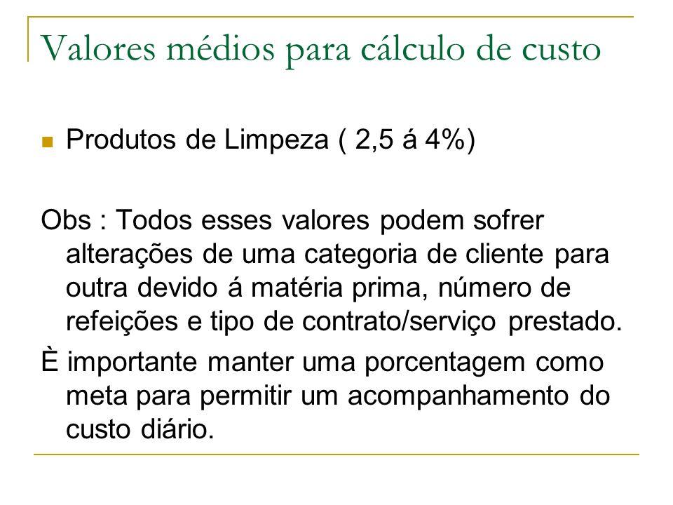 Valores médios para cálculo de custo Produtos de Limpeza ( 2,5 á 4%) Obs : Todos esses valores podem sofrer alterações de uma categoria de cliente par