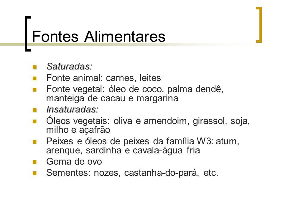 Fontes Alimentares Saturadas: Saturadas: Fonte animal: carnes, leites Fonte vegetal: óleo de coco, palma dendê, manteiga de cacau e margarina Insatura