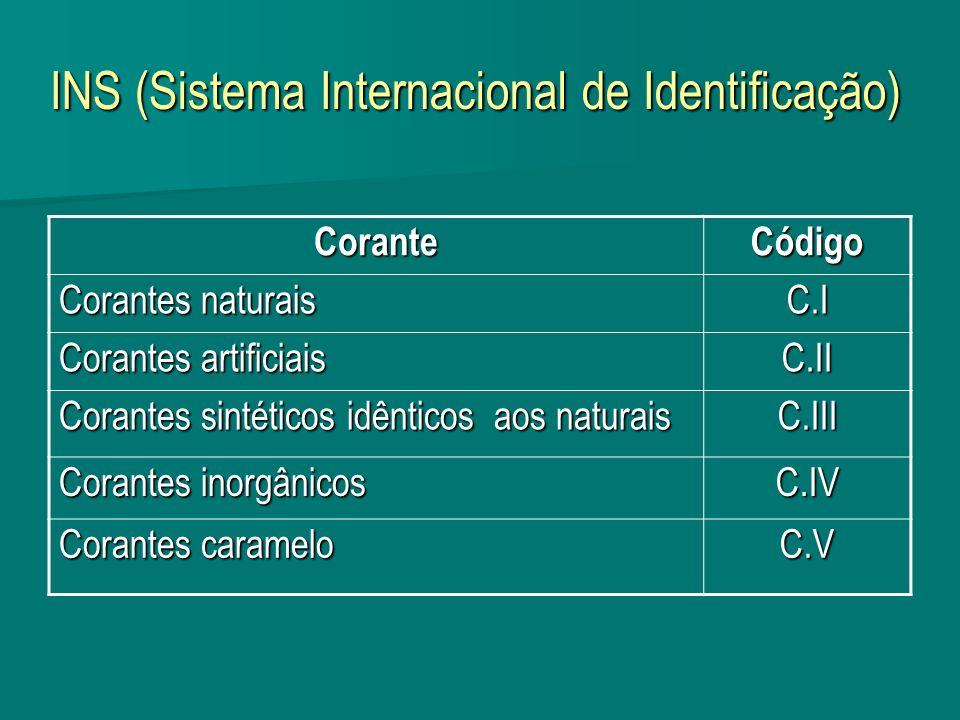 INS (Sistema Internacional de Identificação) CoranteCódigo Corantes naturais C.I Corantes artificiais C.II Corantes sintéticos idênticos aos naturais