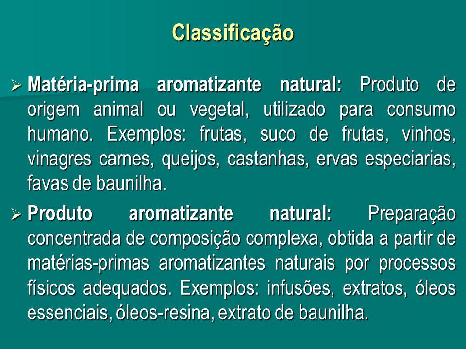 Classificação Matéria-prima aromatizante natural: Produto de origem animal ou vegetal, utilizado para consumo humano. Exemplos: frutas, suco de frutas