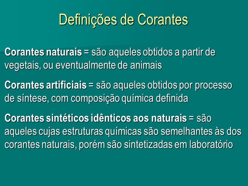 Definições de Corantes Corantes naturais = são aqueles obtidos a partir de vegetais, ou eventualmente de animais Corantes artificiais = são aqueles ob