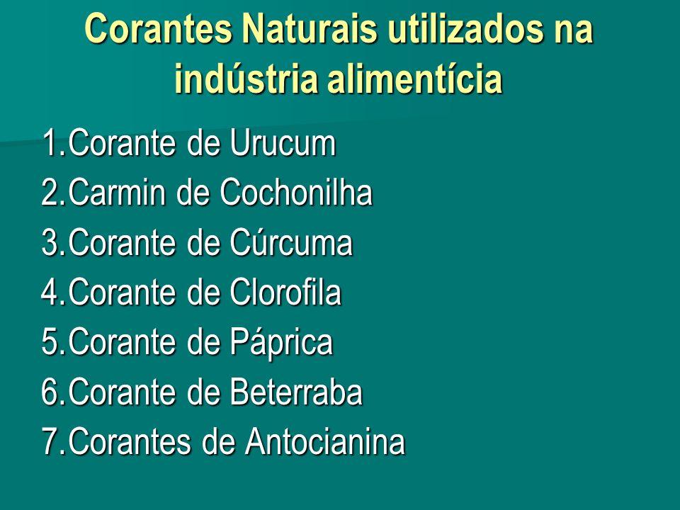 Corantes Naturais utilizados na indústria alimentícia 1.Corante de Urucum 2.Carmin de Cochonilha 3.Corante de Cúrcuma 4.Corante de Clorofila 5.Corante