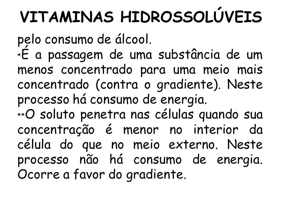 VITAMINAS HIDROSSOLÚVEIS 1.7.2 Absorção É absorvido no jejuno.