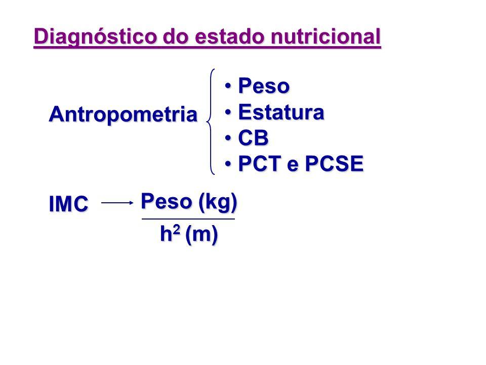 4. AVALIAÇÃO NUTRICIONAL História alimentar detalhada Registro de ingestão habitual por 3 dias consecutivos Alterações de peso Alterações de peso Rest