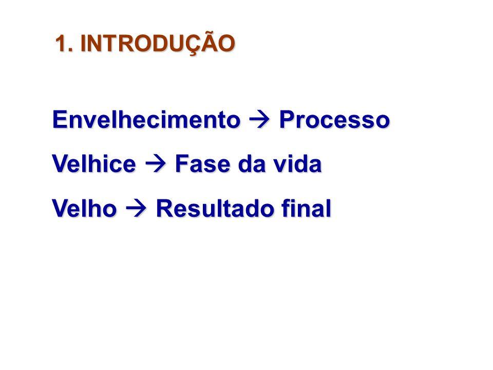 ALIMENTAÇÃO E QUALIDADE DE VIDA NA TERCEIRA IDADE Planejamento Alimentar Profª Vivian Pupo