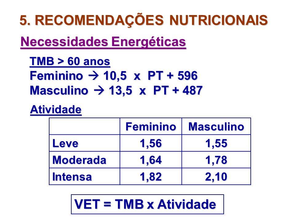 Exames Bioquímicos Albuminemia = < 3,5g/dl depleção protéica Albuminemia = < 3,5g/dl depleção protéica Hemograma completo Hemograma completo Hipocoles