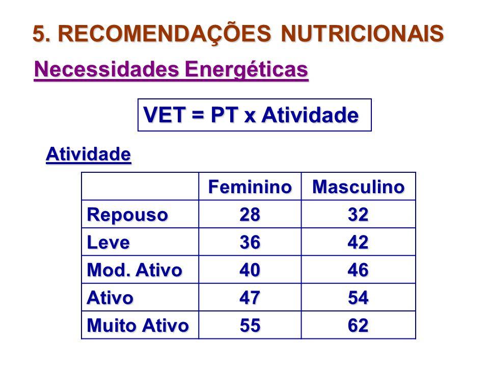 5. RECOMENDAÇÕES NUTRICIONAIS Necessidades Energéticas TMB > 60 anos Feminino 10,5 x PT + 596 Masculino 13,5 x PT + 487 Atividade FemininoMasculino Le