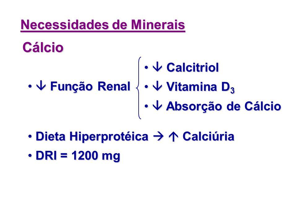 Necessidades de Gorduras 30% a 35% do VET 30% a 35% do VET gorduras saturadas prevenção da aterosclerose gorduras saturadas prevenção da aterosclerose