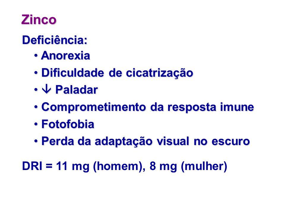 Necessidades de Minerais Cálcio Dieta Hiperprotéica Calciúria Dieta Hiperprotéica Calciúria DRI = 1200 mg DRI = 1200 mg Função Renal Função Renal Calc