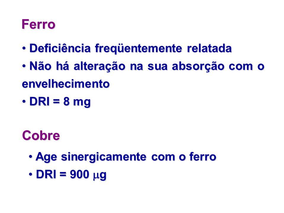 Zinco Anorexia Anorexia Dificuldade de cicatrização Dificuldade de cicatrização Paladar Paladar Comprometimento da resposta imune Comprometimento da r