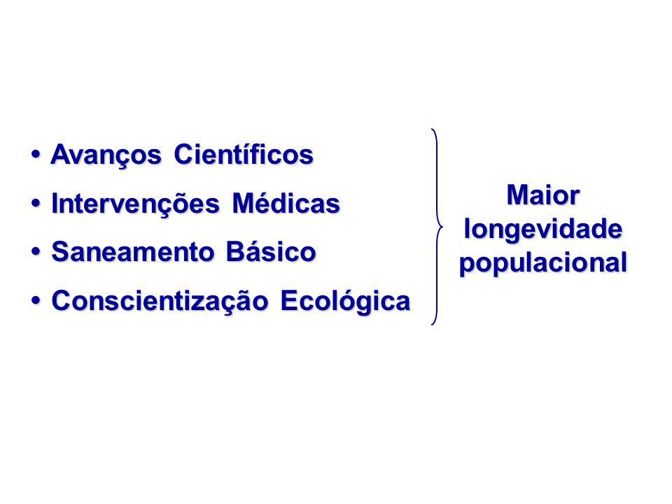 VELHICE = última fase do ciclo da vida. Caracteriza-se por redução da capacidade funcional, redução da capacidade de trabalho e da resistência, entre