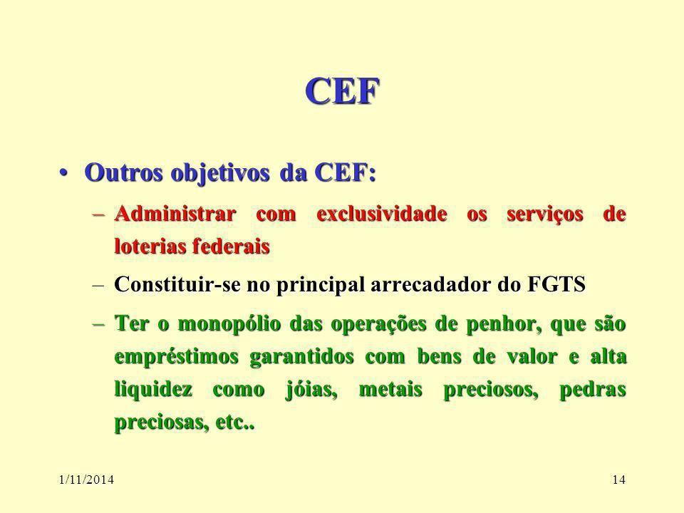 1/11/201414 CEF Outros objetivos da CEF:Outros objetivos da CEF: –Administrar com exclusividade os serviços de loterias federais –Constituir-se no pri